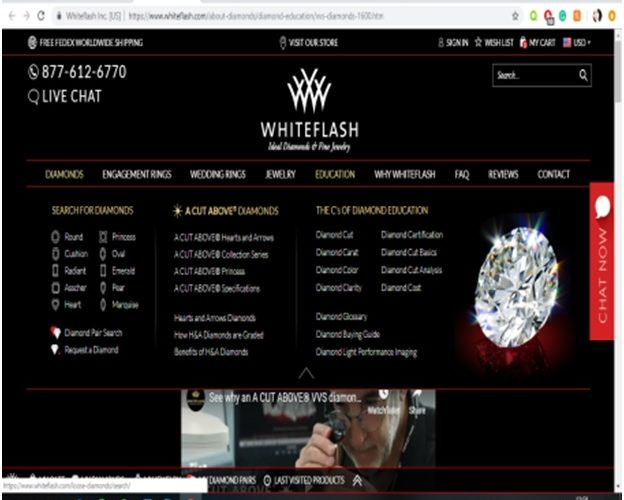 What are VVS Diamonds?